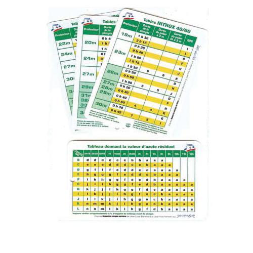Table NITROX GAP EDITIONS
