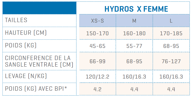 taille-hydro-x-dame.jpg