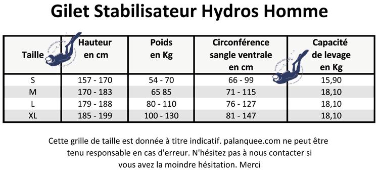 Grille taille gilet stabilisateur Scubapro Hrydros