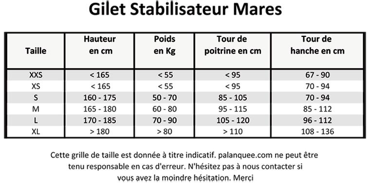 grille de correspondance des gilets stabilisateur Mares